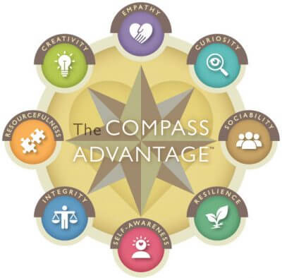 The Compass Advantage, a framework for positive youth development, by Marilyn Price-Mitchell PhD