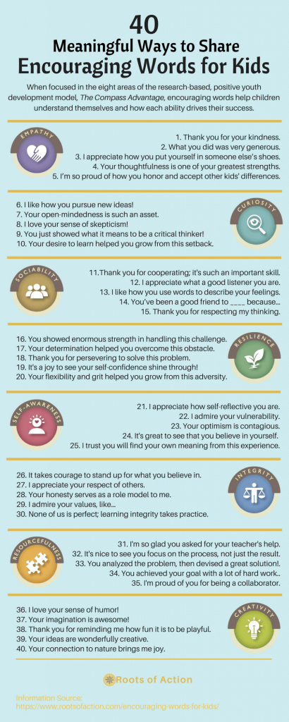 40 Ways to Share Encouraging Words for Kids, from Dr. Marilyn Price-Mitchell, Developmental Psychologist