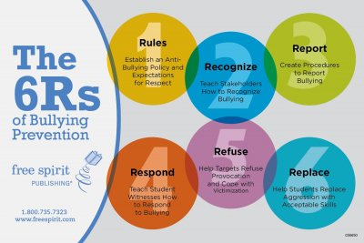 The 6Rs of Bullying Prevention | Roots of Action