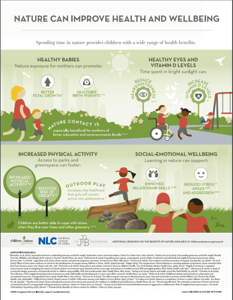 Nature Can Improve Children's Health and Wellbeing