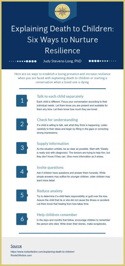 Explaining Death to Children-Six Ways to Nurture Resilience by Dr. Judy Stevens-Long