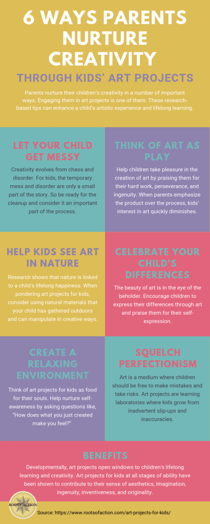 Art Projects for Kids: Six Ways to Nurture Creativity | Roots of Action