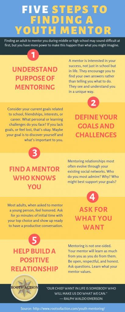 Five Steps to Finding a Youth Mentor