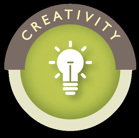 Creativity and Thriving