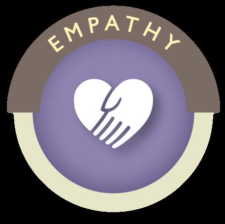 Empathy and Human Development
